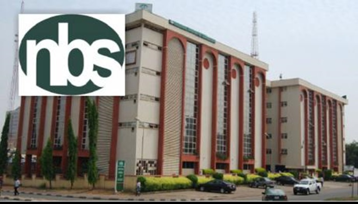 Inflation records 18th consecutive decline to 11.14% – NBS